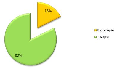 Arhīvs par 2014. gadu – Zāļu valsts aģentūra